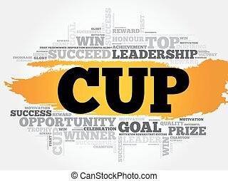 Cup word cloud, business concept