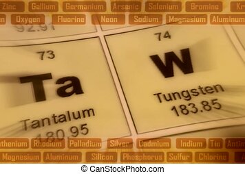 chemical, periodic table, element