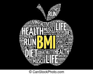 BMI - Body Mass Index, word cloud - BMI - Body Mass Index,...