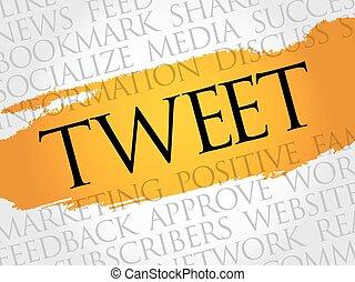 Tweet word cloud concept background