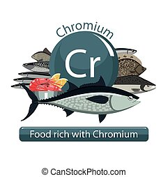healthy food - Food rich with chrome. Fish and shrimps....