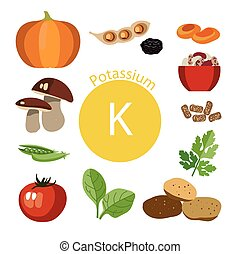 kali - Products rich with potassium. Bases of healthy food....