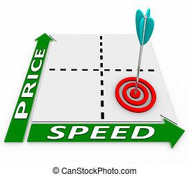 precio, velocidad, matriz, -, flecha, blanco