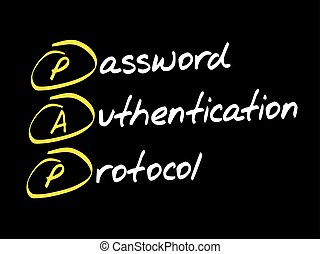 Password Authentication Protocol - PAP Password...