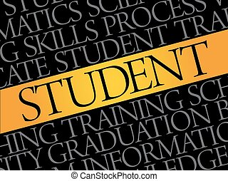 STUDENT word cloud collage, education concept background