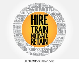 Hire, Train, Motivate and Retain circle word cloud, business...
