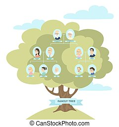 Family genealogic tree. Parents and grandparents, children...