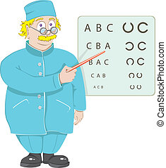 The doctor the ophthalmologist checks sight, also it is...