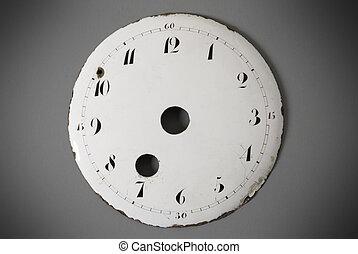 reloj, Cuadrante