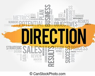 Direction word cloud collage, business concept background