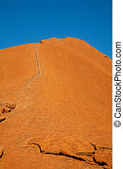 Detail of Ayers rock - Detail of the Australian outback...