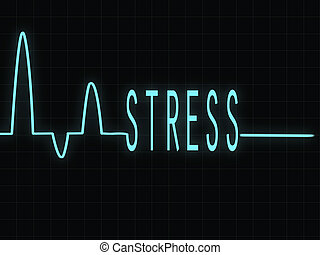 Stress - Electrocardiogram showing the word Stress
