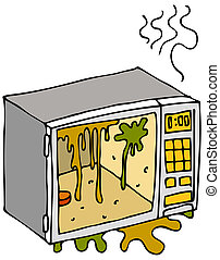 Dirty Microwave Oven - An image of a dirty microwave oven