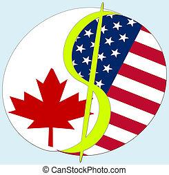 USA Canada Dollar sign