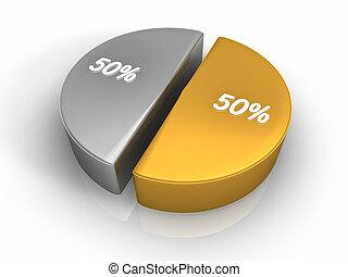 Pastel, gráfico, 50, 50, Porcentaje