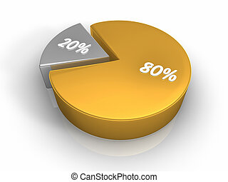 Pie Chart 80 20 percent - Pie chart with eighty and twenty...