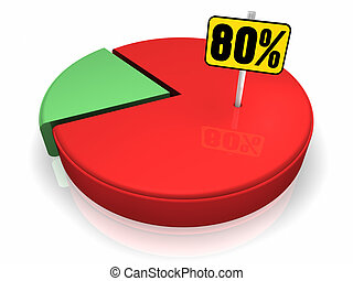 Pie Chart 80 Percent - Pie chart with eighty percent sign,...