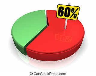 Pie Chart 60 Percent - Pie chart with sixty percent sign, 3d...