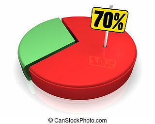 Pie Chart 70 Percent - Pie chart with seventy percent sign,...