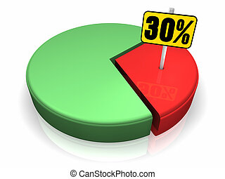 Pie Chart 30 Percent - Pie chart with thirty percent sign,...