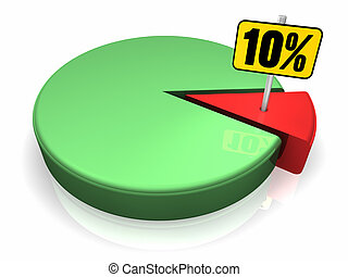 Pie Chart 10 Percent - Pie chart with ten percent sign, 3d...