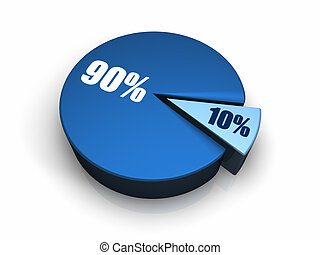 Blue Pie Chart 10 - 90 percent - Blue pie chart with ten and...