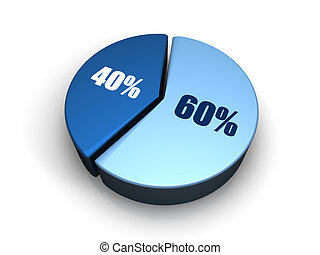 Blue Pie Chart 60 - 40 percent - Blue pie chart with sixty...