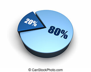 Blue Pie Chart 80 - 20 percent - Blue pie chart with eighty...