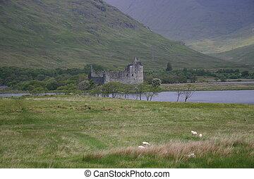 Kilchurn Castle Loch Awe
