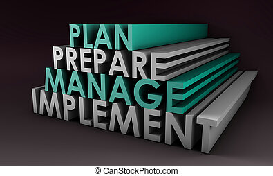 Management Planning Steps As a Concept in 3d