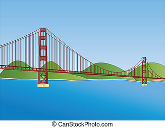 golden gate bridge in San Francisco United states