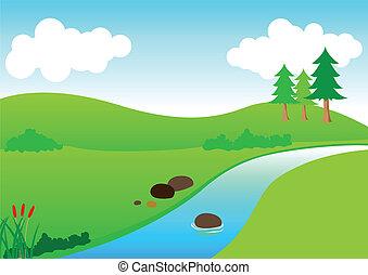 flod, synhåll