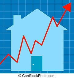 unstable housing market