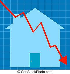 crashing housing market