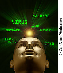 Mannequin head in a vortex of cyber attack terms - Mannequin...