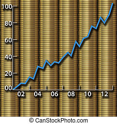 Investment growth wealth money gold coins chart