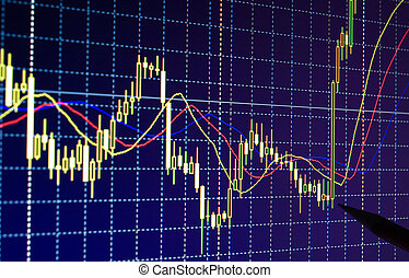 trading forex charts for currencies start to growing up