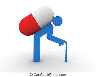 Pills Concept  - Pills Concept