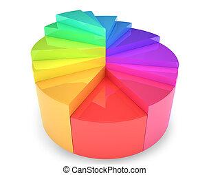 Circular 3D diagram colorful