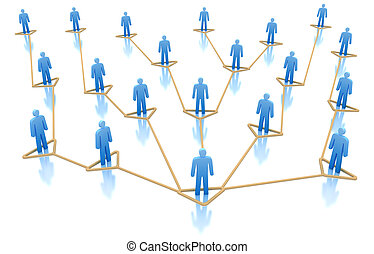 Hierarchy of Business network conce