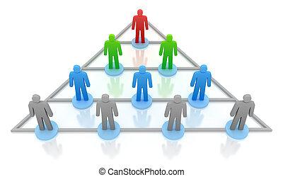ピラミッド, 階層, ビジネス, 概念