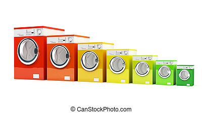 energetic class washing machine