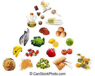 Food pyramid in order, isolated on white background