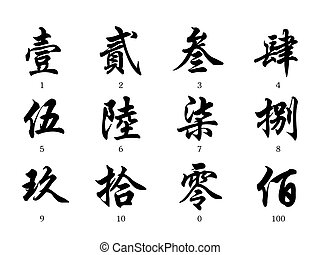 capital form of a Chinese numeral isolated on white...