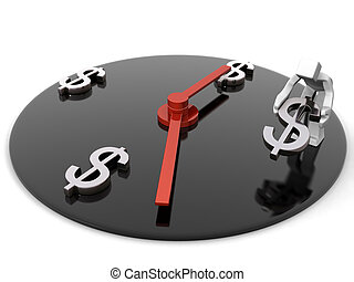 Time is money concept worker placing dollar symbol...
