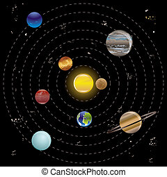 Planets and sun from our solar system Vector illustration