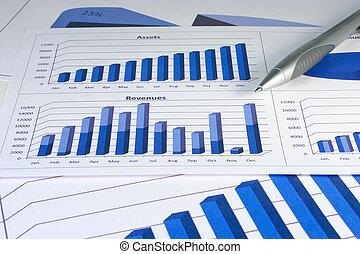 Financial Management Chart #1