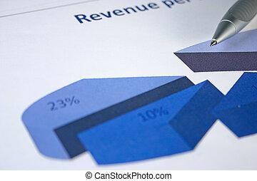 Financial Management Chart #3