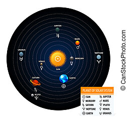 Planet of solar system with astronomical signs of the...