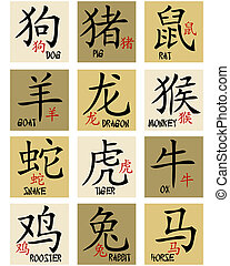 Chinese zodiac - Collection of Chinese zodiac signs